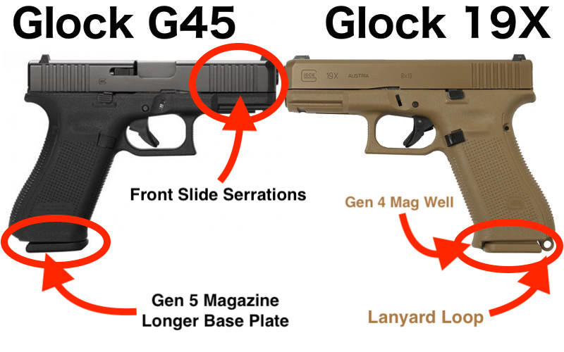 Glock G45 VS Glock G19X Detailed Comparison Side by Side
